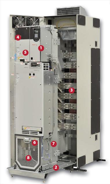 PowerFlex 755 типоразмера 8