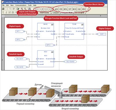 Технология управления DeviceLogix™
