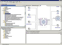 FactoryTalk Integrator